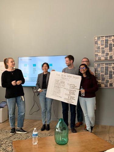Product-Analytics-Team-2